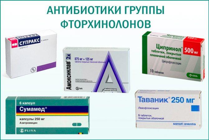 Препараты фторхинолоны для лечения простатита что лучше таблетки или свечи от простатита