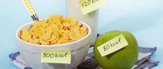 Как считать калории и зачем это вообще нужно. Суть метода подсчета ...