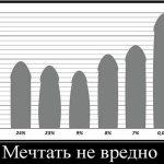 размер члена в картинках