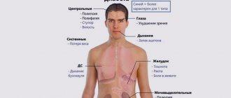 Скрытый диабет симптомы у мужчин